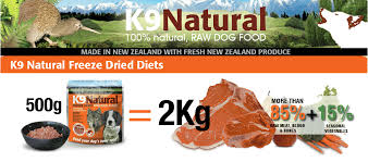50 Best Dog Food Reviews - Listed Alphabetically from ...